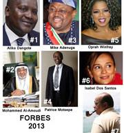 Forbes Black billiomaires 2013