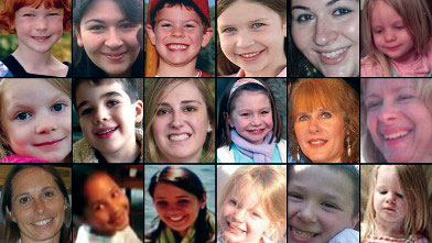sandy hook victims 640x360  Suffer the children
