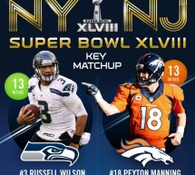 The 48th annual Super Bowl : Who will win