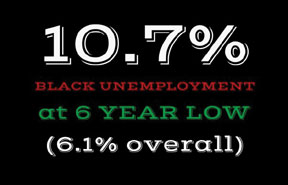 BLACKS-UNEMPLOYMENT