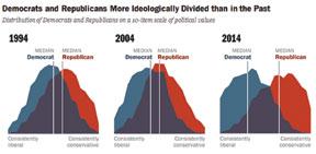 US-POLITICAL