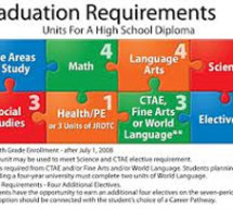 High School: Graduation Requirements