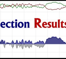 2014 General Election Unofficial Election Results BROWARD