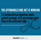 Thanks to Obamacare, African-American uninsured rates take a dive