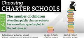 NNPA-A-CALL-charterchart
