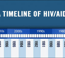 Digital Media: Making the history of HIV/AIDS more accessible