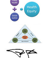 What Health Equity Means to NMAC