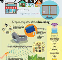 Prevent mosquito-borne illnesses