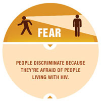 People-Dont-Fear-HIV